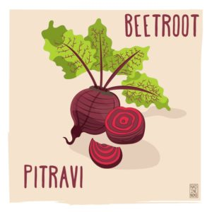 What's in Season: February- Beetroot