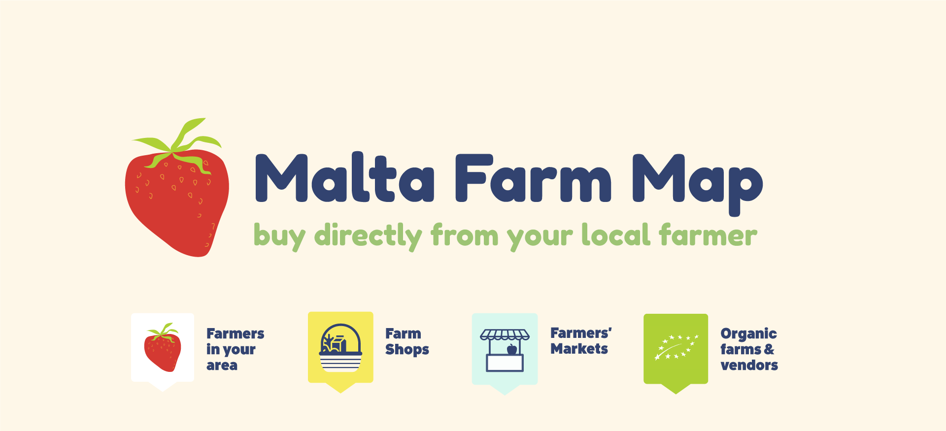 Malta Farm Map