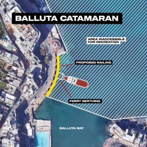 Balluta plans